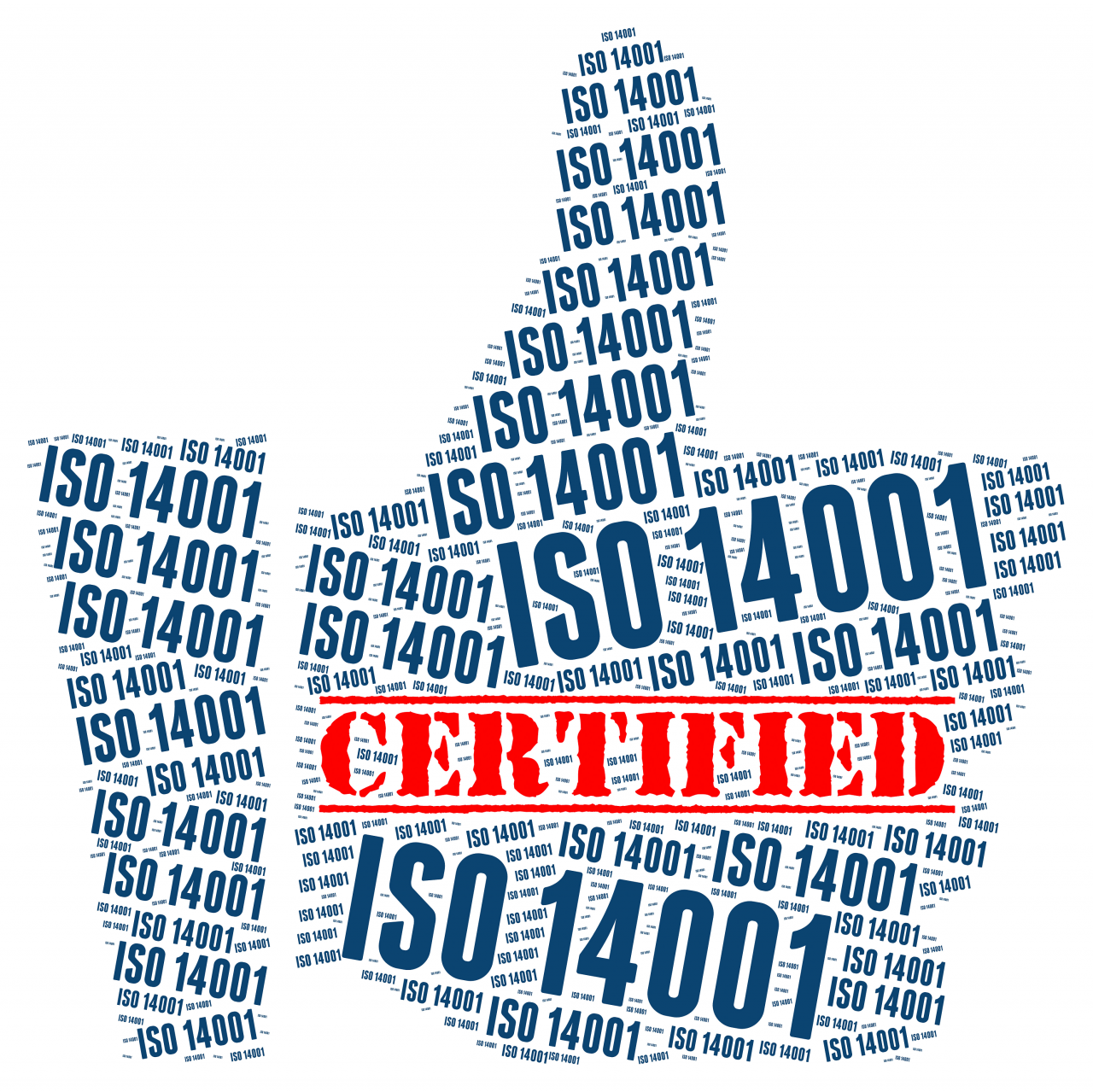 Milieumanagement Iso 14001